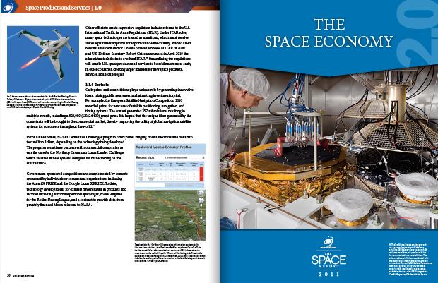 Space Report 2011 Portfolio Sample Spread 3