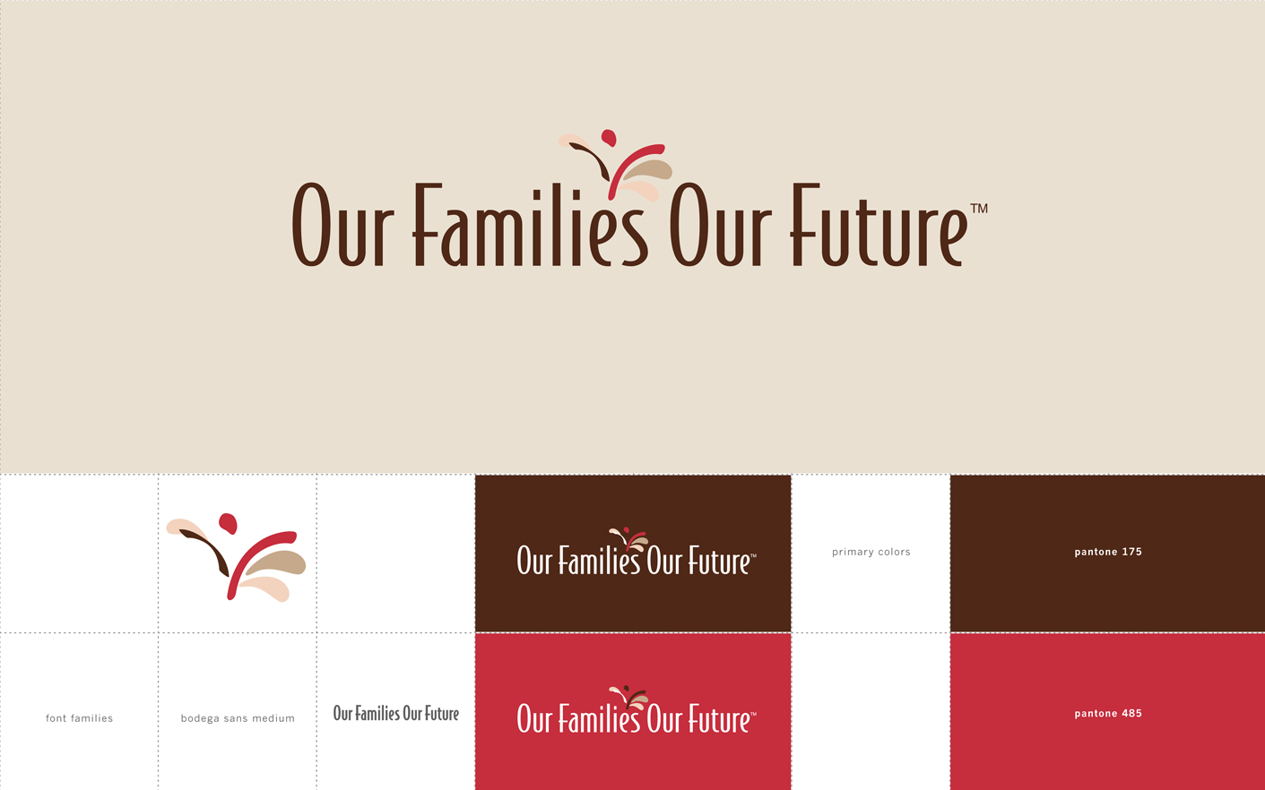 Brand naming / logo design - Our Families Our Future Wyoming