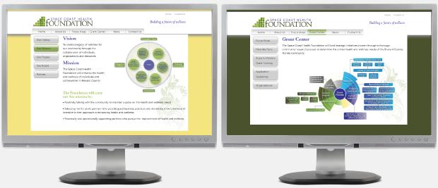 Space Coast Health Foundation Website Design / Development / WordPress CMS